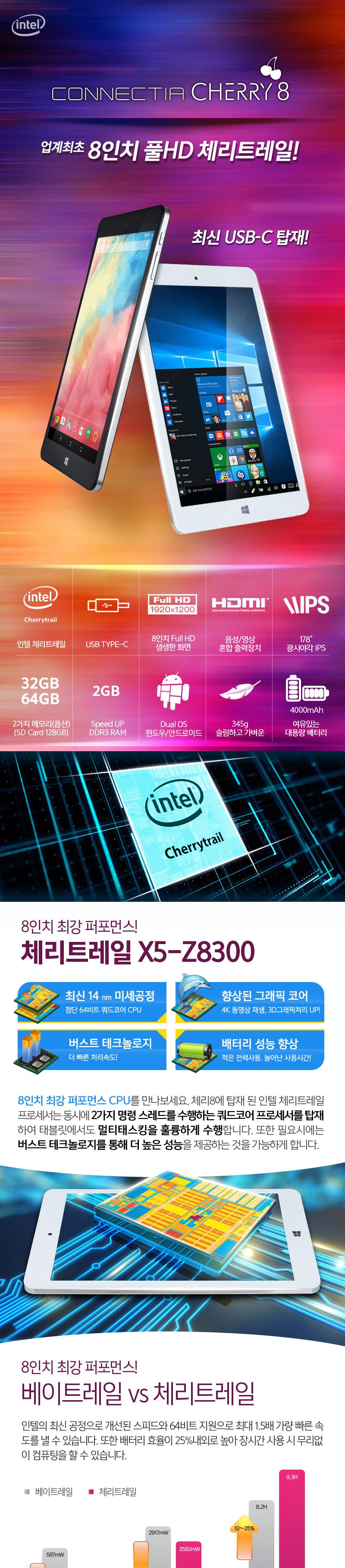CHERRY8(64GB)-4.jpg