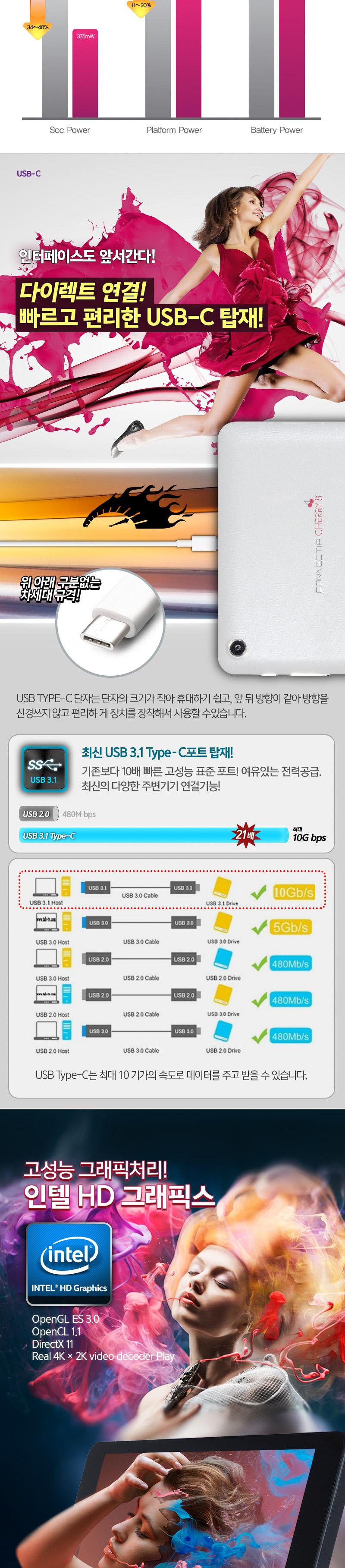 CHERRY8(64GB)-5.jpg